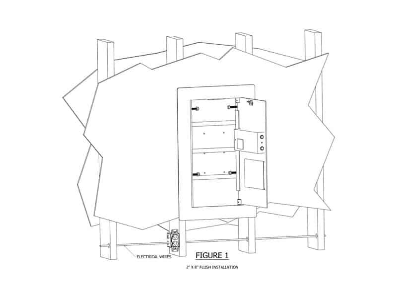 blumsafe installation figure 1