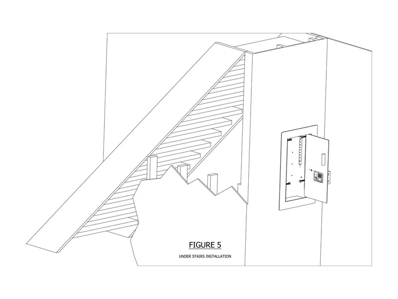blumsafe installation figure 4